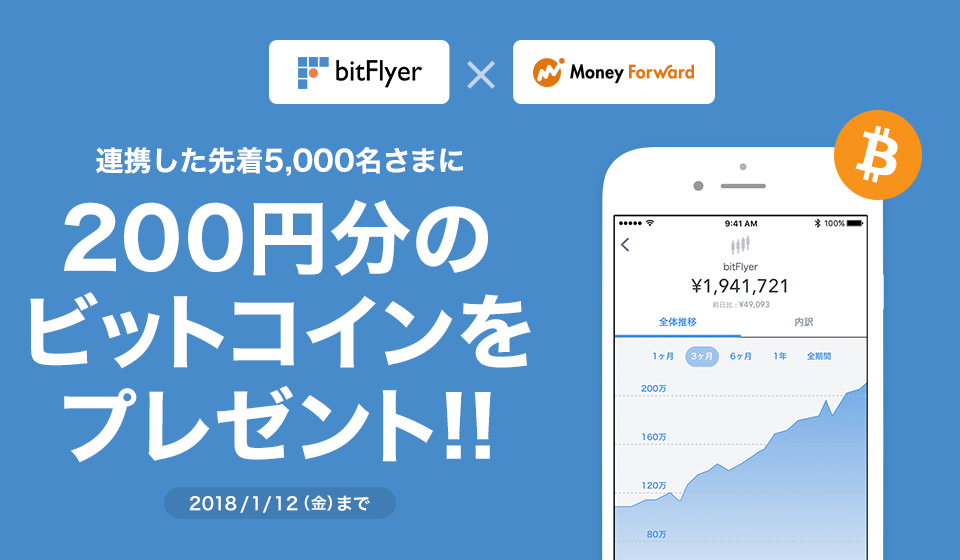 bitFlyer × Money Forword